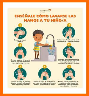 Enseña a lavar sus manos (PERU)